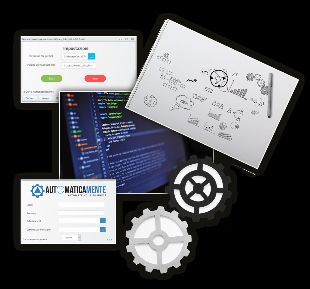 Automaticament 1024x955 - Web design